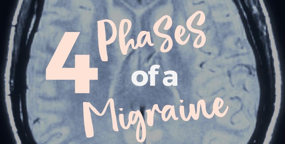 Headache Migraine Phases